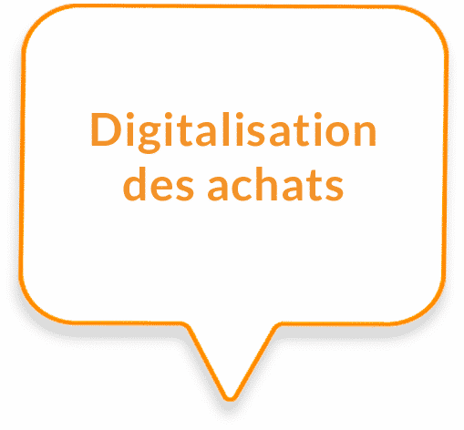 digitalisation des achats formation achats
