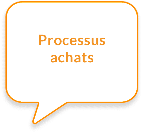 processus achats formation achats