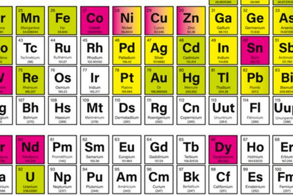 tableau périodique avec des métaux rares pour les acheteurs de lindustrie electronique